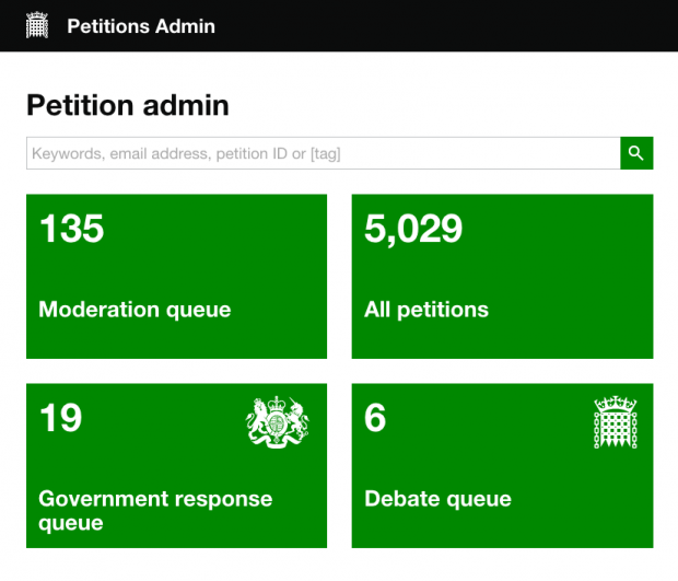 Petitions admin interface