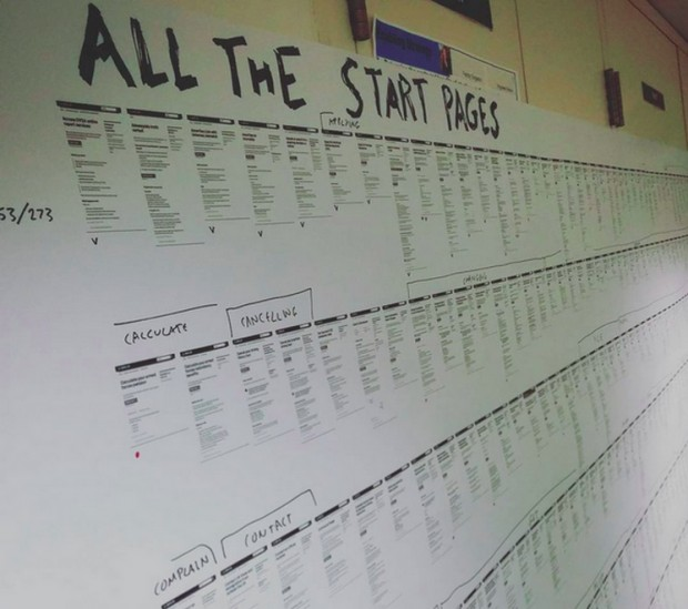 Print out of all the start pages on a wall