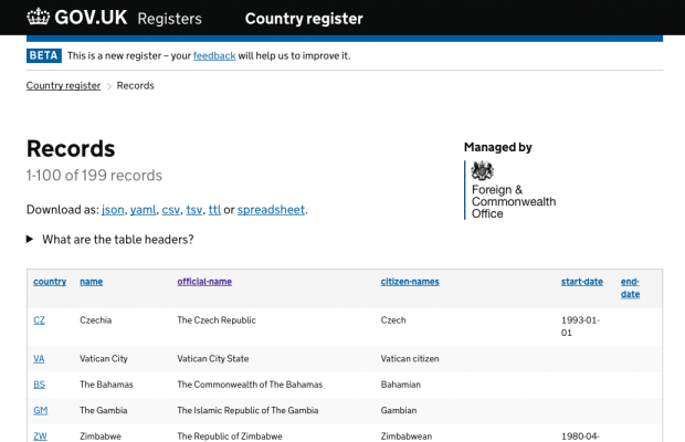 A screenshot of the country register
