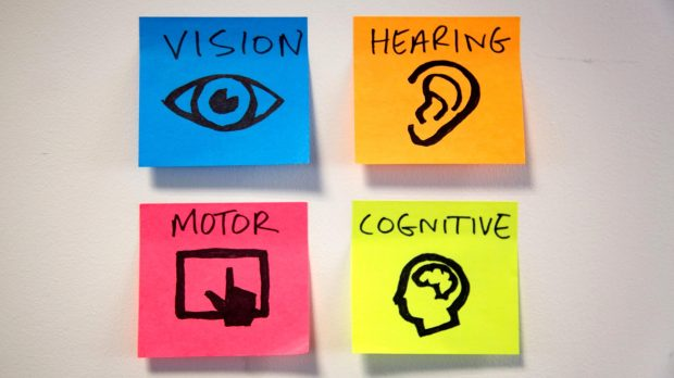 Image showing post-it drawings of the 4 of the main access need areas of vision, hearing, motor and cognitive