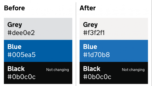 An image showing before and after hex codes for some of the colours. Grey has changed from #dee0e2 to #f3f2f1; blue has changed from #005ea5 to #1d70b8; black remains as #0b0c0c;