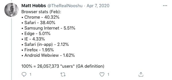 Tweet by TheRealNooshu - 5:41 PM · Apr 7, 2020