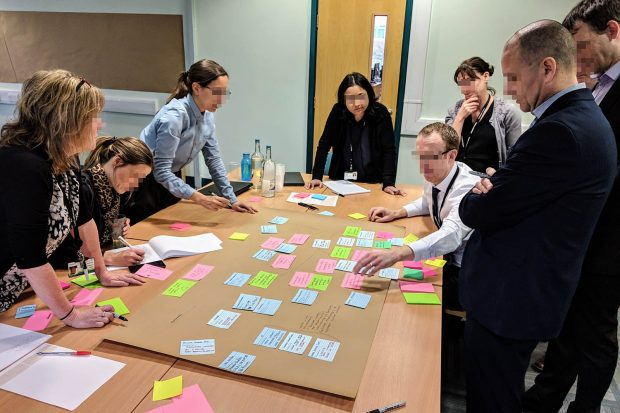 A larger group of 9 people sitting and standing around a table looking, moving and writing colourful stickie notes, placing them on a large sheet of paper