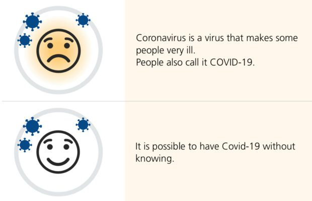 Example of easy read content: A unhappy and a happy smiley face on the left and text descriptions on the right: 'Coronavirus is a virus that makes some people very ill. People also call it COVID-19.It is possible to have COVID-19without knowing.'